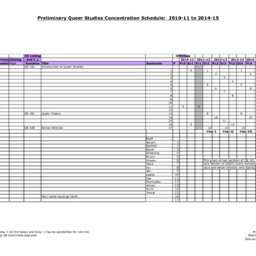 QSScheduleCoreRotation(R) Sheet1.pdf